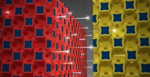 "Microbatteries ""greatly out-power 'even the best supercapacitators'"""